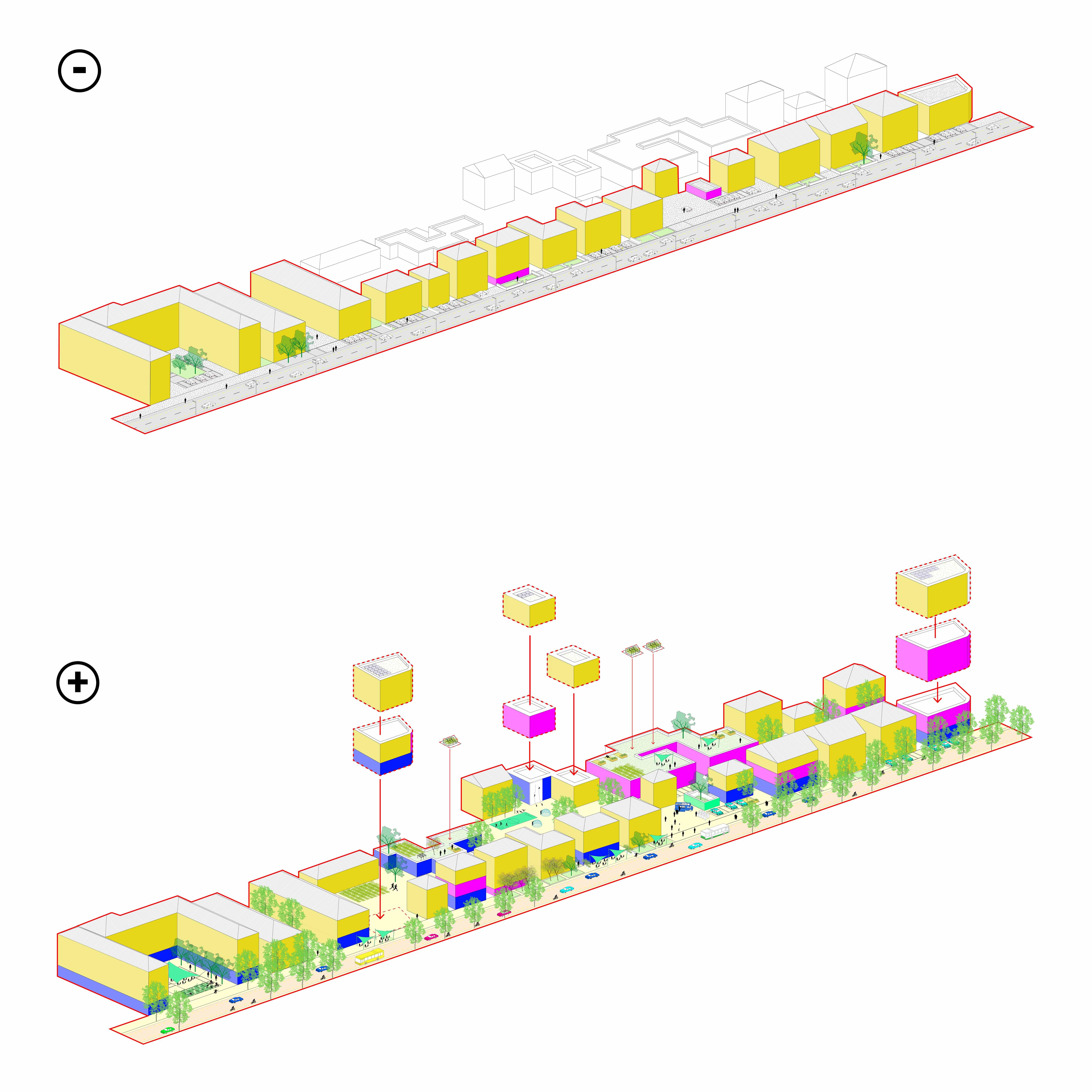 diagramme actéon diane laboratoire