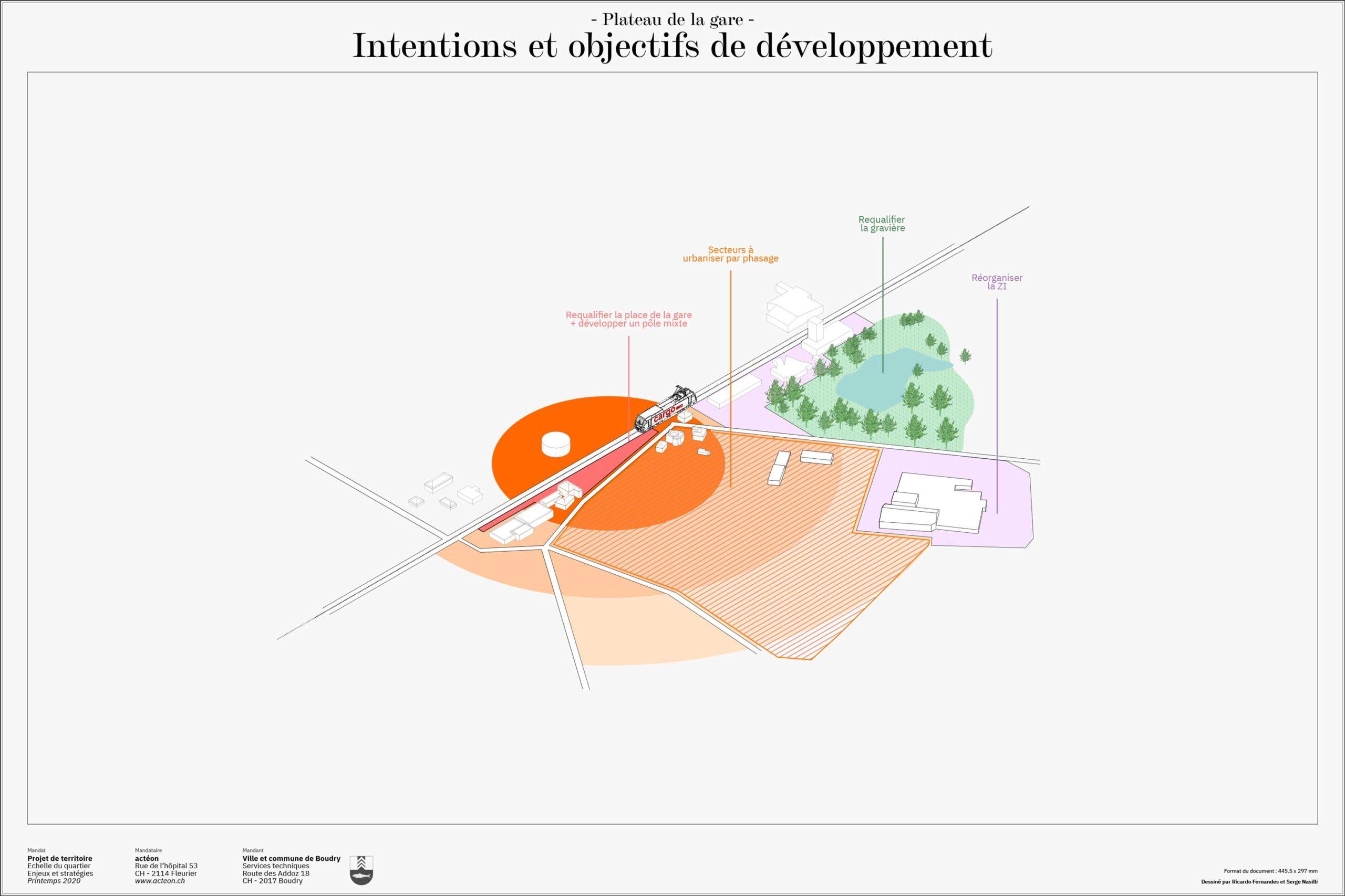 Projet de territoire Boudry urbanisme Neuchâtel actéon