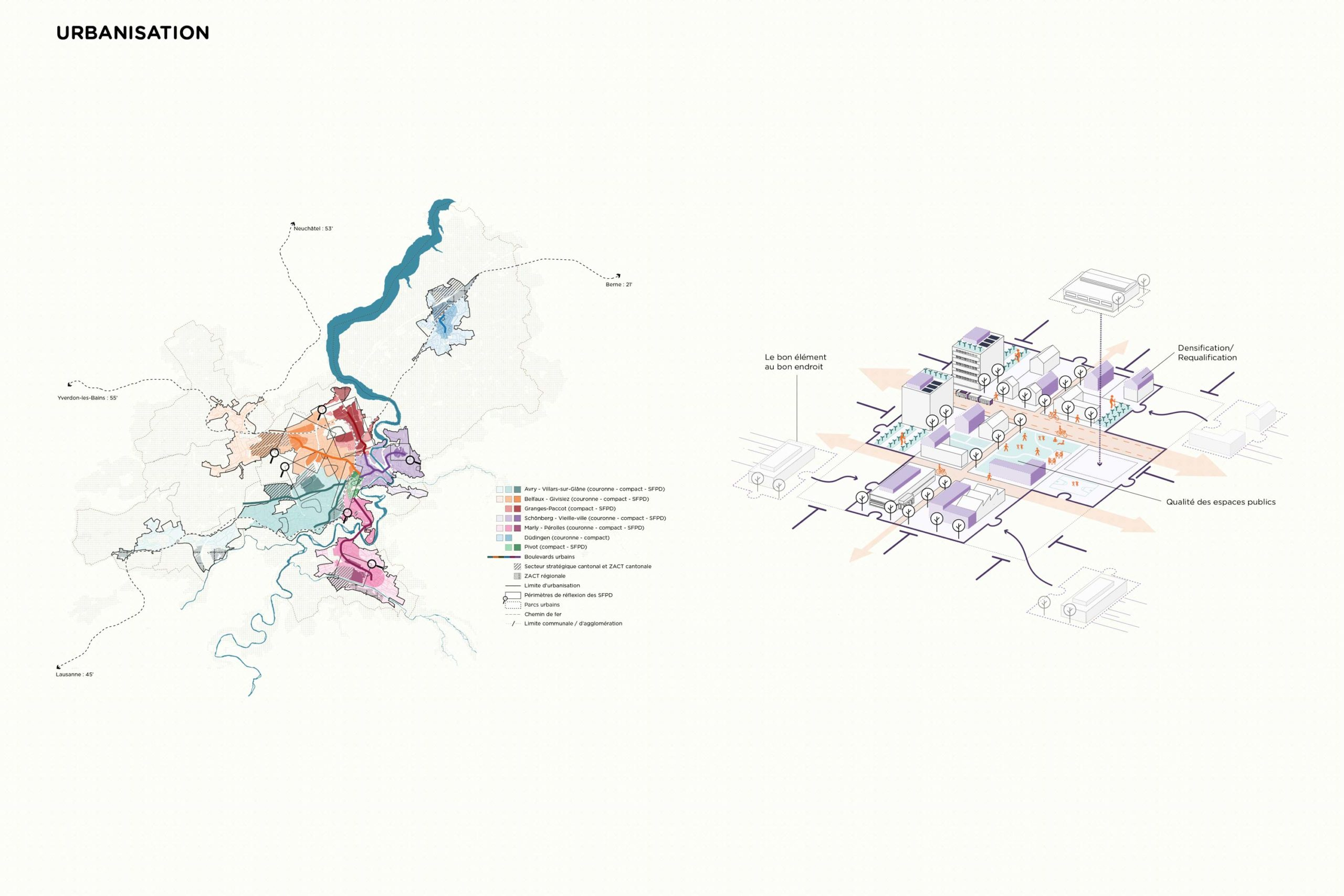 Fribourg PA4 urbanisme actéon