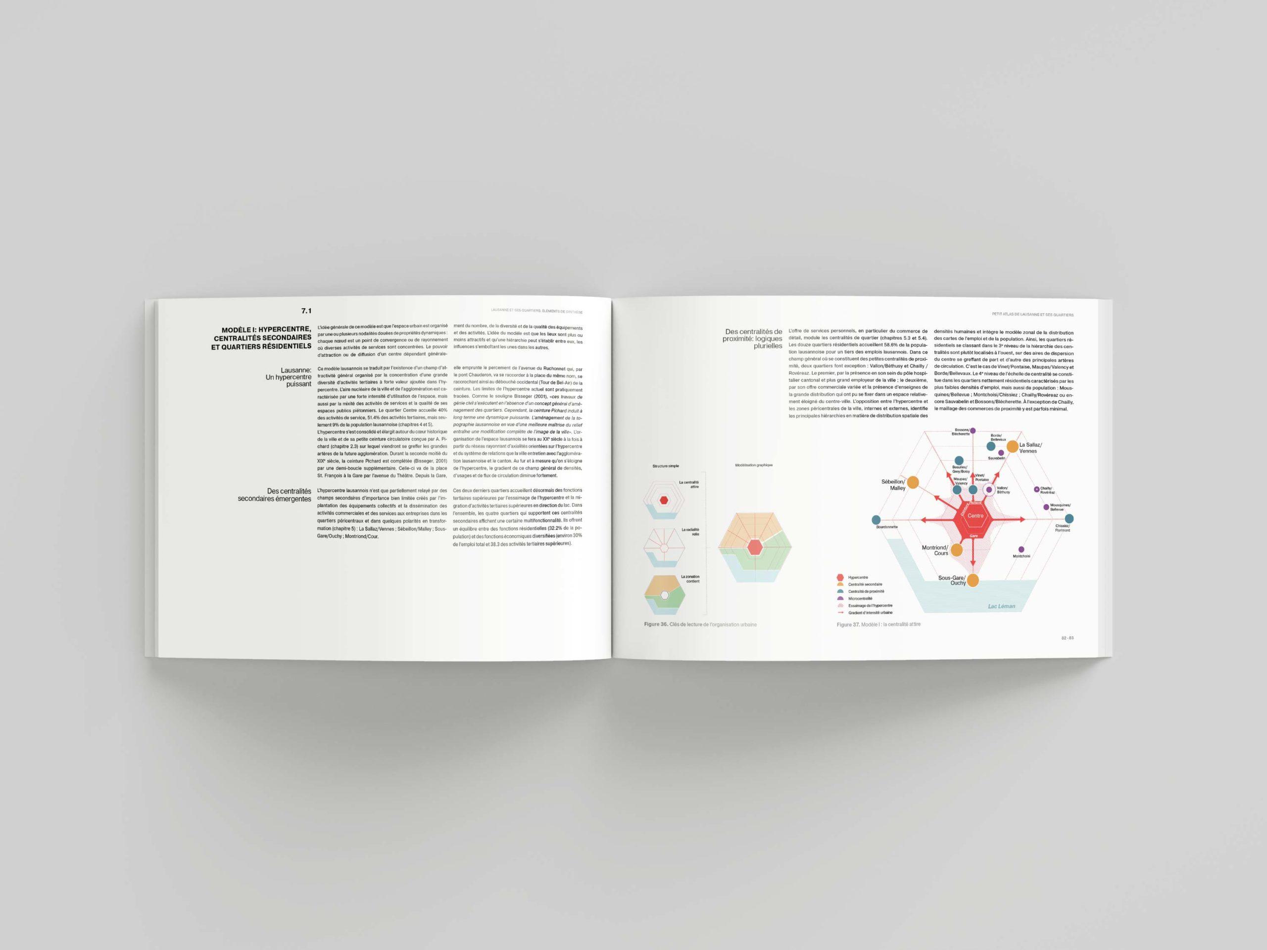 Chorème Atlas Lausanne actéon